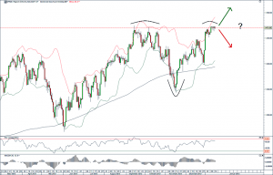 S&P500 16.01.13