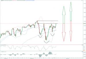 S&P500 iSKS 05.03.13
