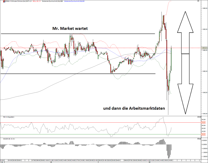 S&P500 06.09.13