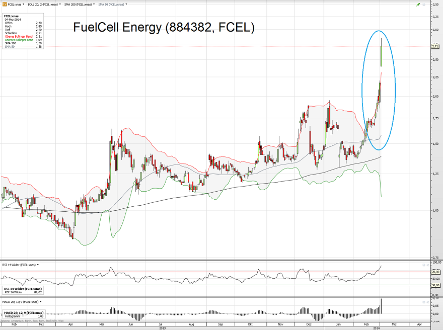 FCEL 05.03.15