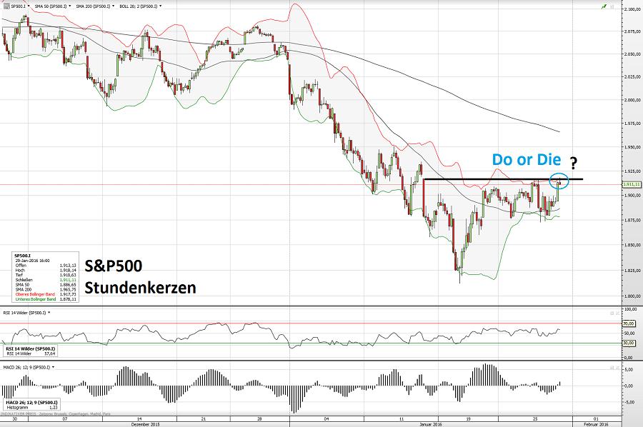 S&P500  29.01.16 2
