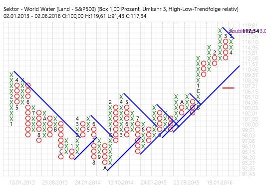 31-bild1-worldwater