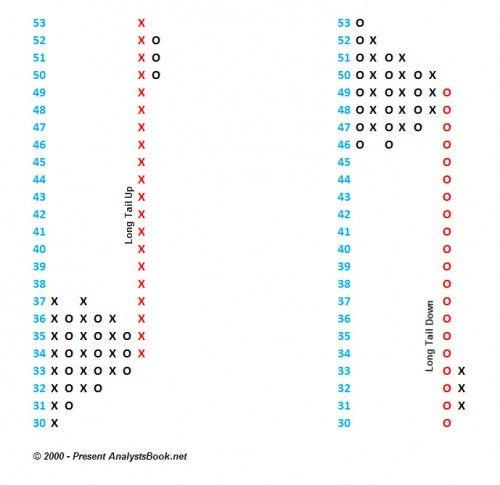 37-bild20-longtail