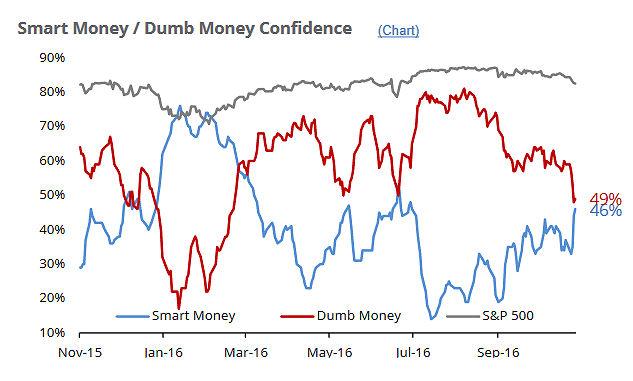 sd-money-07-11-16